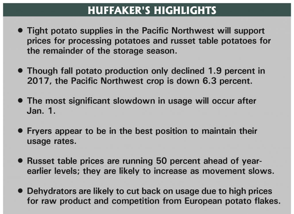Huffakers-Highlights